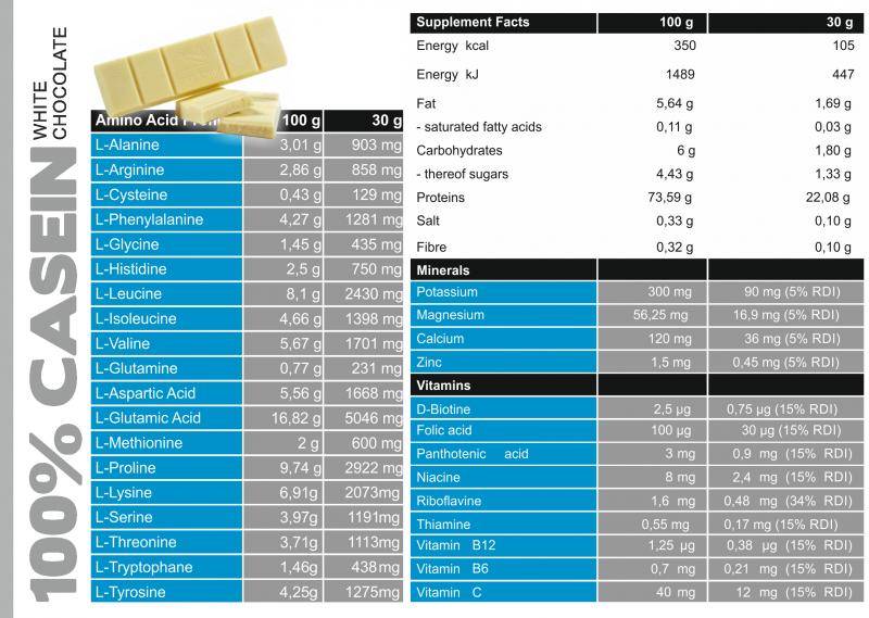 100% Casein 1135 g