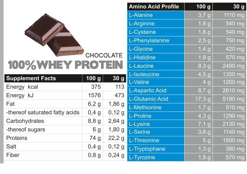 100% Whey Protein 1135 g